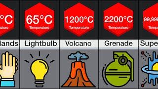 Comparison: Heat
