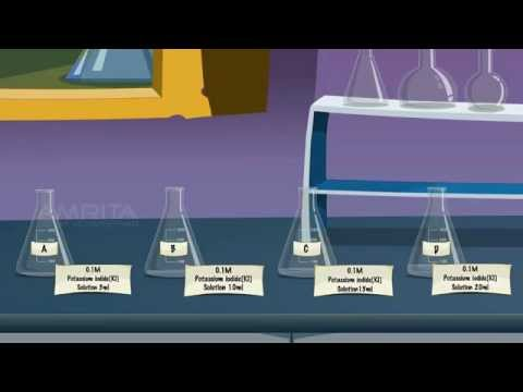 Kinetics Study on the Reaction between Iodide Ions and Hydrogen Peroxide - MeitY OLabs