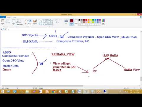 Convert a MultiProvider and copy Query to a Composite Provider | BW/4HANA Training
