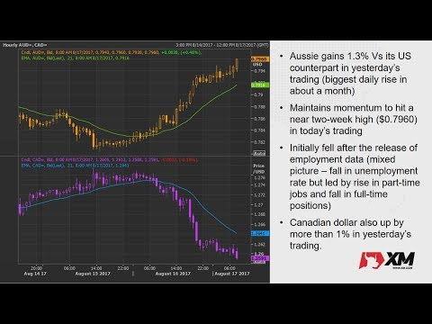 Forex News: 17/08/2017 - Dollar falls on declining hike prospects; aussie and loonie on the rise