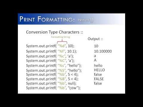 Print Formatting Part 1: printf() Conversion Type Characters (Java)