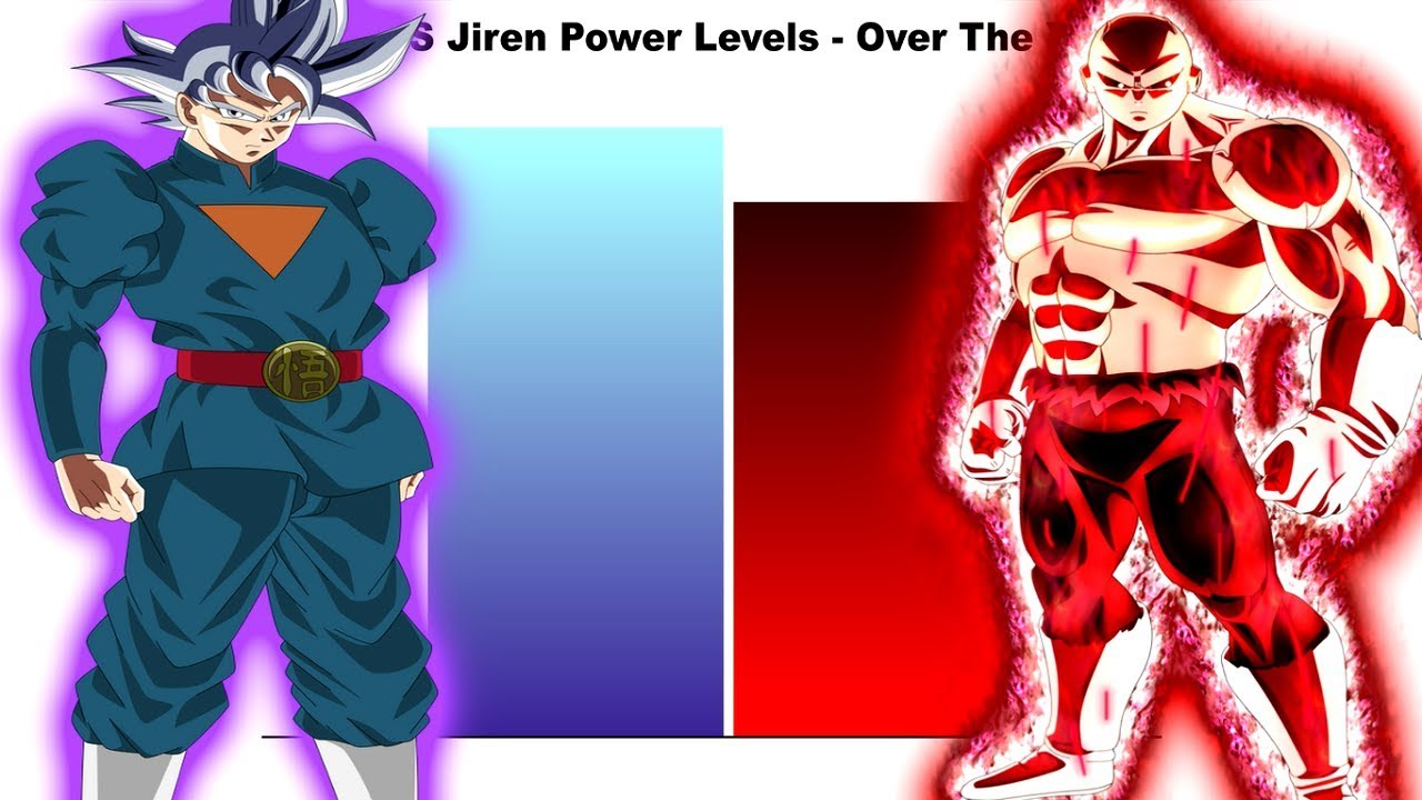 Grand Priest Goku VS Jiren | Power Levels | Over The Years (DBS/SDBH)