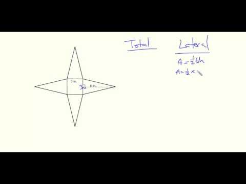 Lateral and Total Surface Area- Square Pyramid