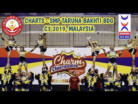Xxx Mp4 Cheerleading Indonesia Level 2 SMP Taruna Bakhti CHARTS 3gp Sex