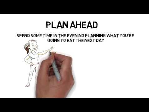 Plan Ahead - Loseweightveryfast