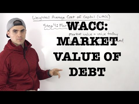 FIN 401 - WACC (Market Value of Debt) - Ryerson University