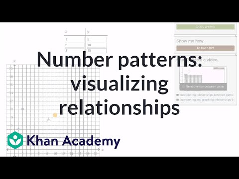 Number patterns: visualizing sequence relationships | Algebric thinking | 5th grade | Khan Academy