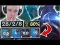 WHEN REDMERCY GETS ZED ON URF!! VS BUNNYFUFUU! 80% CDR - Ultra Rapid Fire Mode - League of Legends