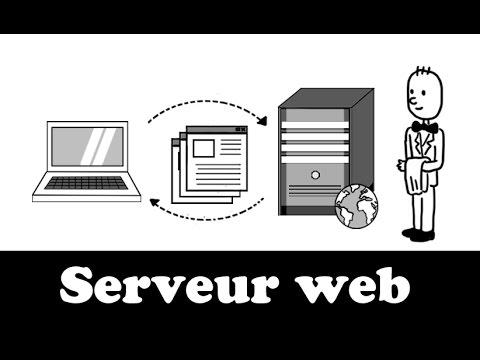 Comprendre le serveur web en 2 minutes