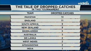 How to not let a dropped catch affect team's morale? Cricbuzz LIVE panel explains