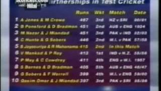 Partnership World Records in Test Match Cricket