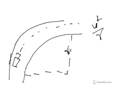 Geometric Design of Curve (Road)