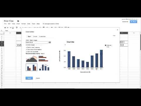 Bar Graph with Google Docs