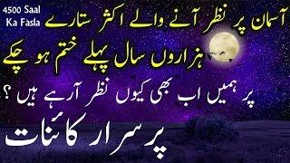 Mysterious Videos in Urdu/Hindi