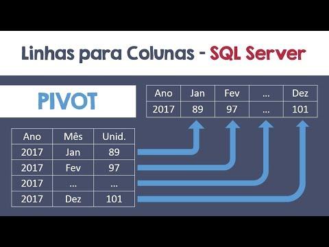 TRANSFORMAR LINHAS em COLUNAS no SQL Server com o PIVOT