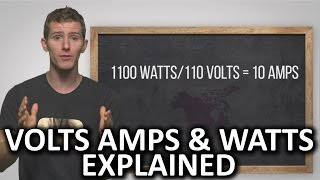 Download Volts, Amps, and Watts Explained Video