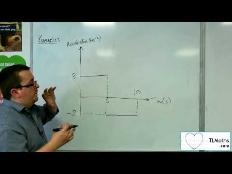 A-Level Maths 2017 Q2-07 [Kinematics: Acceleration / Time Graphs]