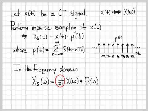 Sampling Signals (3/13) - Fourier Transform of an Impulse Sampled Signal