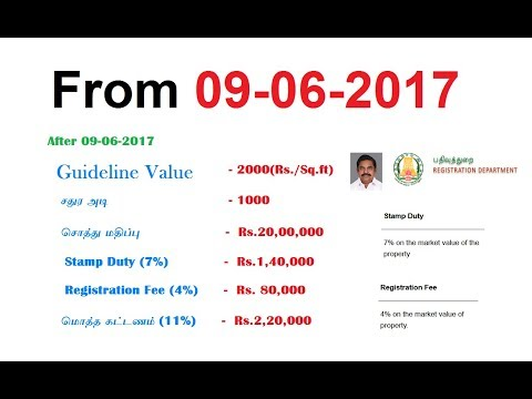 land registration charges in tamilnadu 2018 calculator