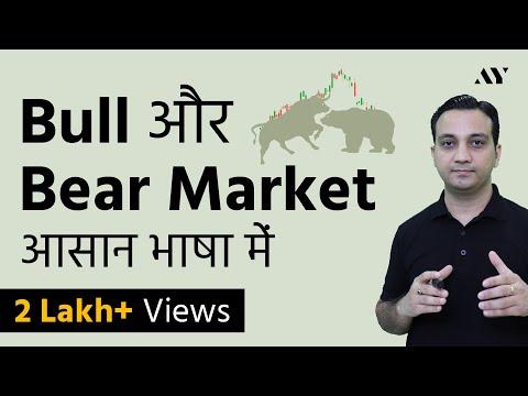 Bull Market & Bear Market - Explained in Hindi