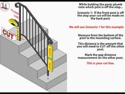 iron x handrail installation animation