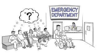 Why Am I Waiting in the Emergency Department?