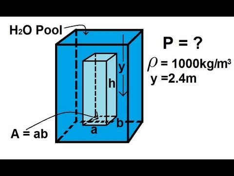 Physics - Fluid Statics (1 of 10) Pressure in a Fluid