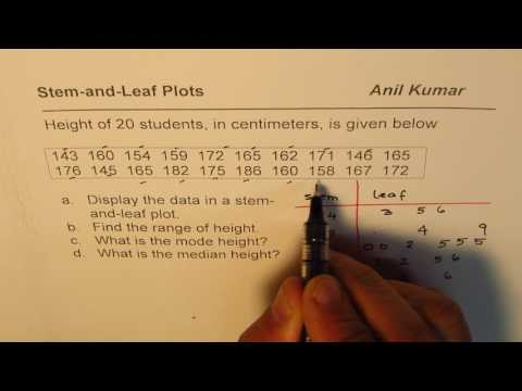 Stem and Leaf Plot with Calculation of Range Median and Mode