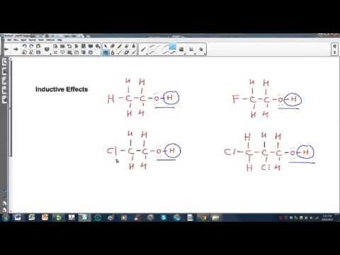Why are some compounds more acidic than others