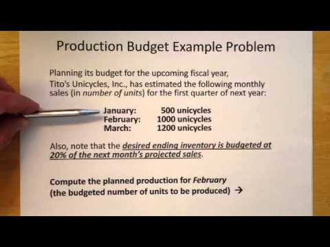Managerial Accounting: Production Budget Problem Example