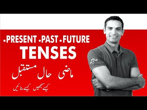 How to Make Past Present and Future Tense in English with English tense training online by M. Akmal