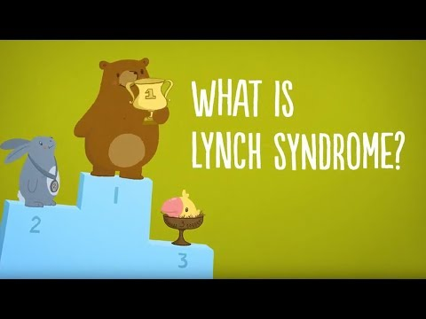 What is Lynch Syndrome? (Hereditary Non-polyposis Colorectal Cancer - HNPCC)