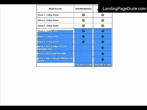$$$ Create Affiliate Landing Pages In Wordpress $$$