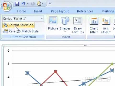 How to add a secondary axis to a chart in a document