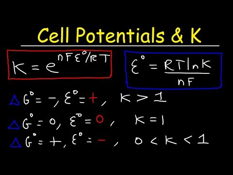 Equilibrium Constant K & Cell Potential Problems With Ksp - Electrochemistry