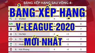 Bảng xếp hạng V-League 2020 mới nhất | Thuật Thể Thao
