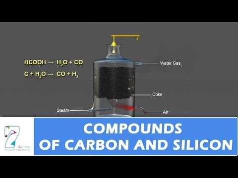 COMPOUNDS OF CARBON AND SILICON