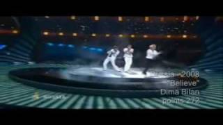 Download Eurovision all winners 2000-2010