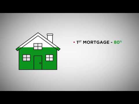 2nd Mortgages/HELOCs