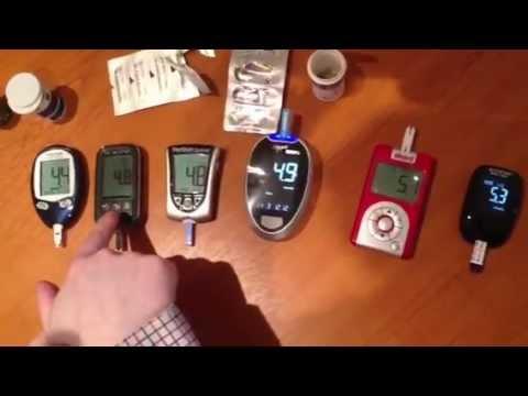 Blood Glucose Meter Testing