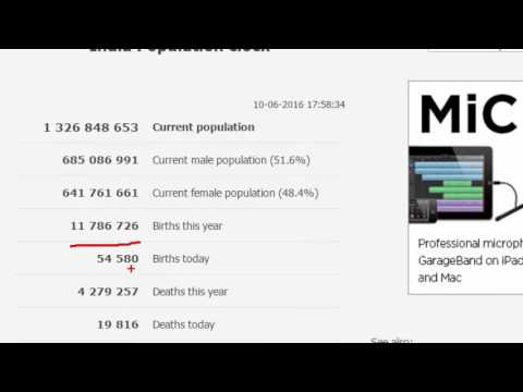 How to Get Live Population Updates Online - Tamil Tutorials