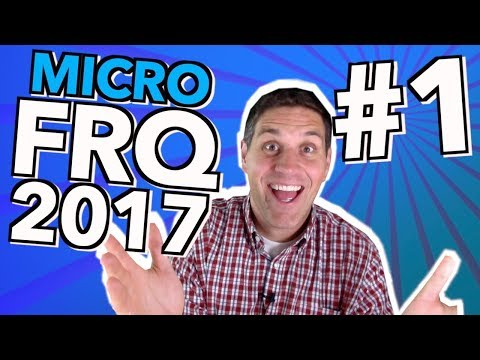 Micro 2017 FRQ #1- Perfect Competition, Long-run, Supply, Demand, Price Celing