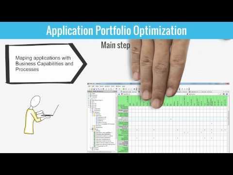 APO - short presentation