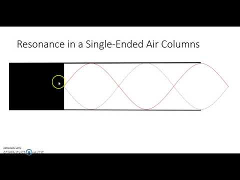 Resonance in a Single-Ended Air Column