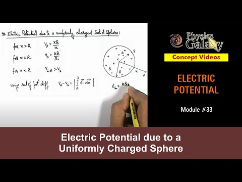 33. Class 12 Physics | Electric Potential | Electric Potential due to a Uniformly Charged Sphere