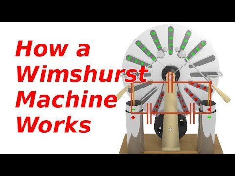 How a Wimshurst Machine Works