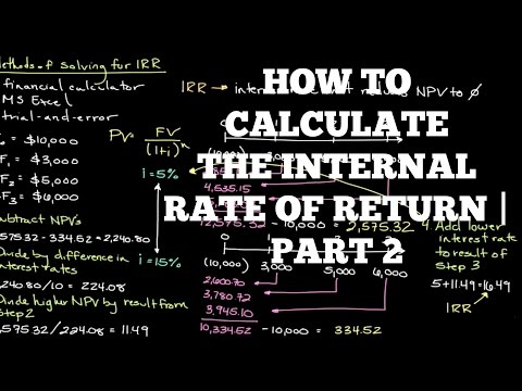 Episode 165: How to Calculate the Internal Rate of Return | Part 2