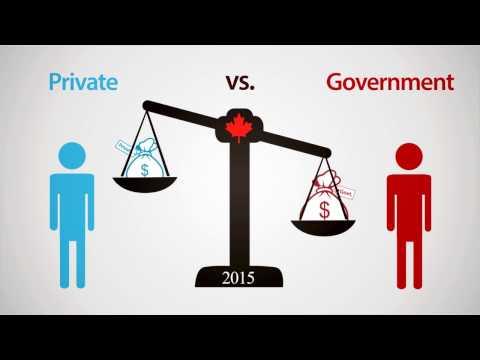 Comparing public and private sector compensation in Canada
