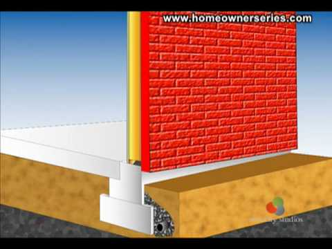 Home Inspection - Exterior Walls - Part 1 of 3