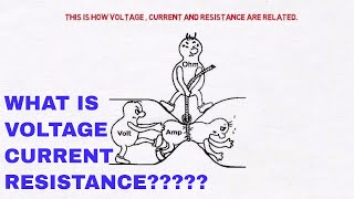 Download What is voltage?    What is current?    What is resistance? Video